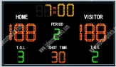Water Polo Scoreboard WP20